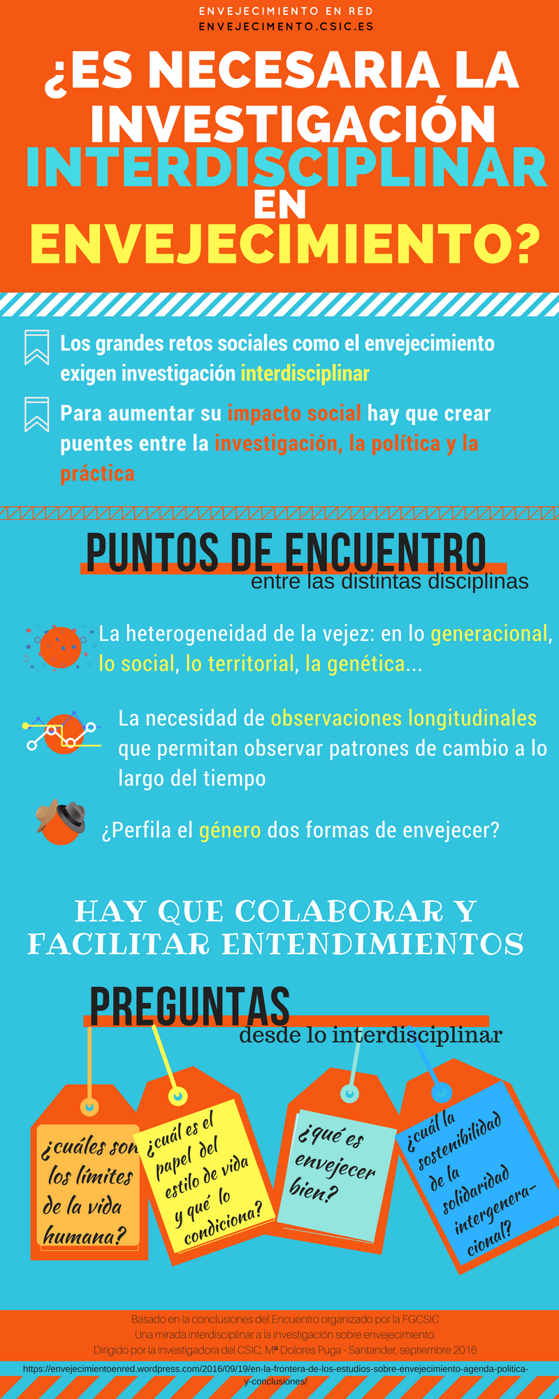 infografia-conclusiones-encuentro-investigacion-interdisciplinar-fgcsic-enred