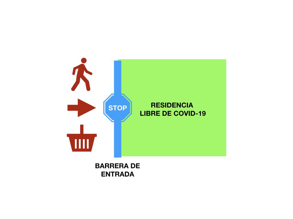 https://www.aprendecondanio.com/wp-content/uploads/2020/04/ESQUEMAS-GUI%CC%81A-RESIDENCIAS.001.jpeg